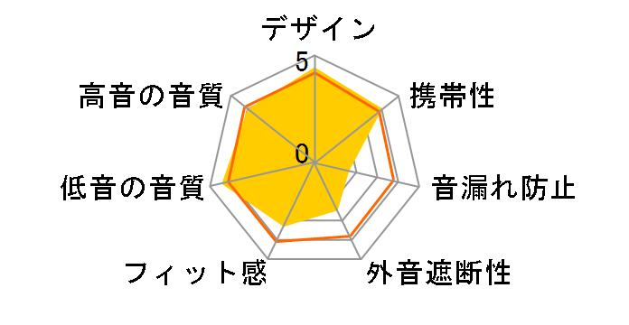 SE-MJ3Bのユーザーレビュー