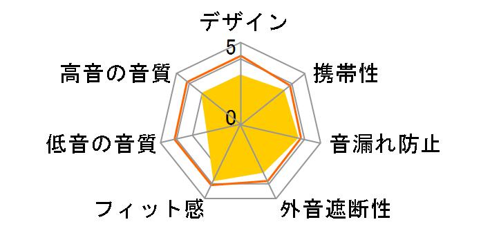 E4のユーザーレビュー