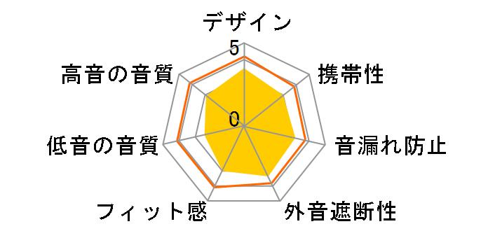 MDR-NC6のユーザーレビュー