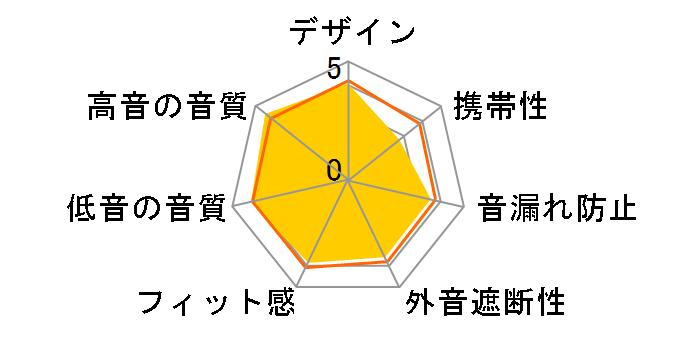 MDR-CD900STのユーザーレビュー
