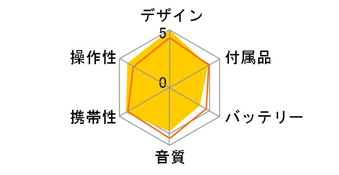 MZ-NH1のユーザーレビュー