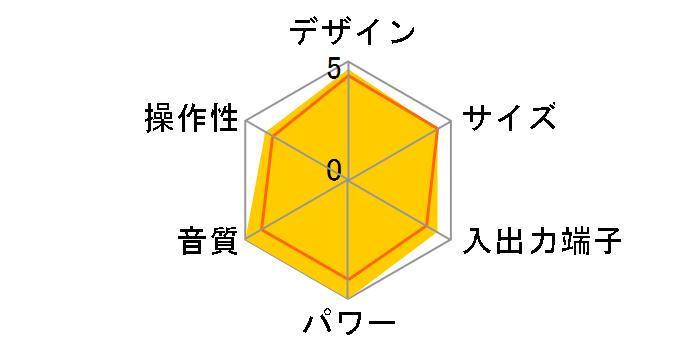XR-FD5のユーザーレビュー