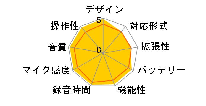 PCM-D50のユーザーレビュー