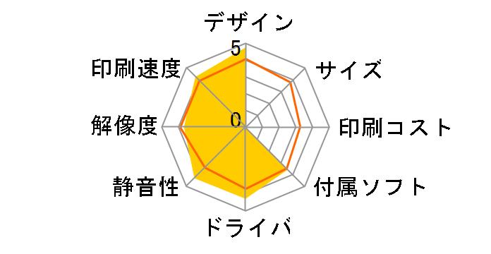 MyMio(マイミーオ) MFC-850CDWNのユーザーレビュー