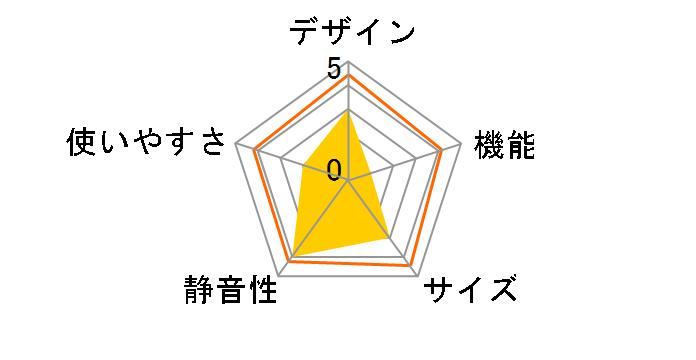 SJ-14Fのユーザーレビュー