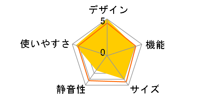SJ-PV43Gのユーザーレビュー
