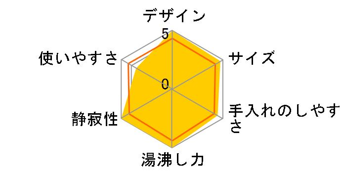 とく子さん PVM-B220のユーザーレビュー