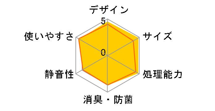 リサイクラー MS-N21のユーザーレビュー