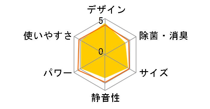 霧ヶ峰 ムーブアイ MSZ-ZW408Sのユーザーレビュー