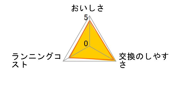 MKC.X2J (2個入)のユーザーレビュー