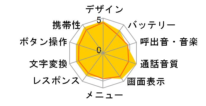 J-SH53のユーザーレビュー