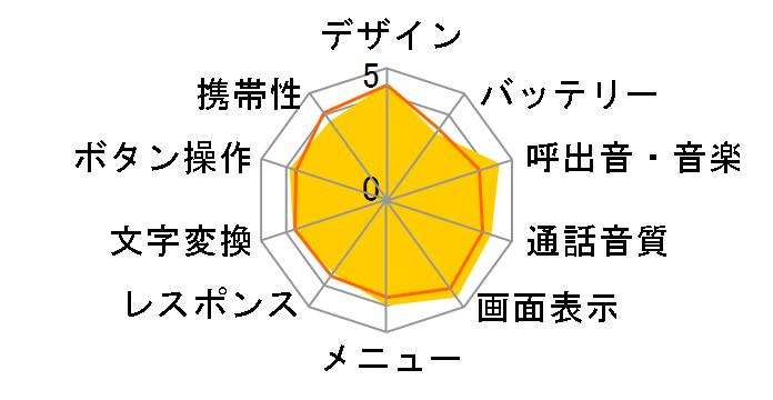 SoftBank 910SHのユーザーレビュー