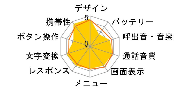 SoftBank 805SCのユーザーレビュー