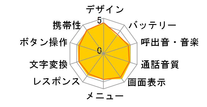 インターネットマシン SoftBank 922SHのユーザーレビュー