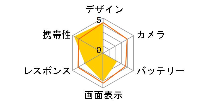 Touch Diamond S21HT イー・モバイルのユーザーレビュー
