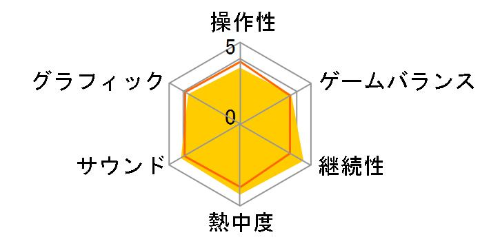零〜zero〜(PS2 the Best 2007/11/22)のユーザーレビュー