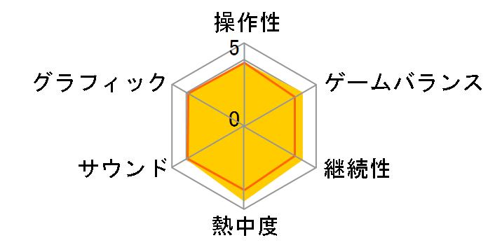 零〜紅い蝶〜(PS2 the Best 2007/11/22)のユーザーレビュー