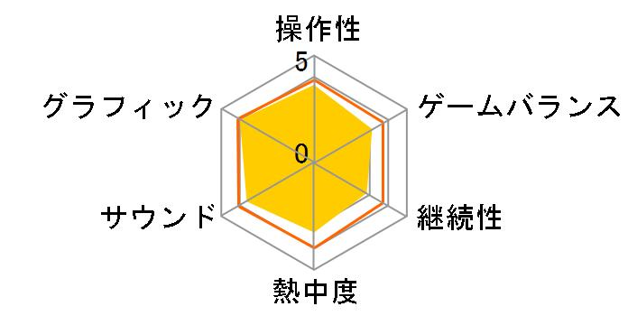 ニッポンのあそこで(PSP)