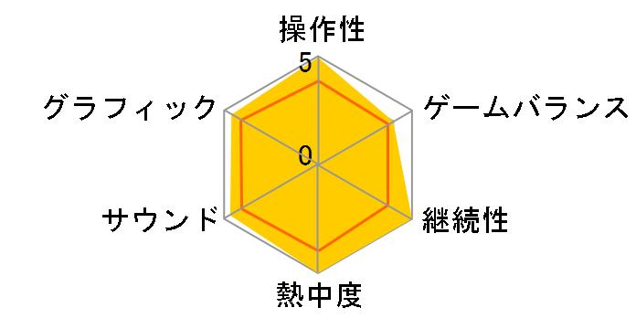 CLANNAD -クラナド-(PSP)