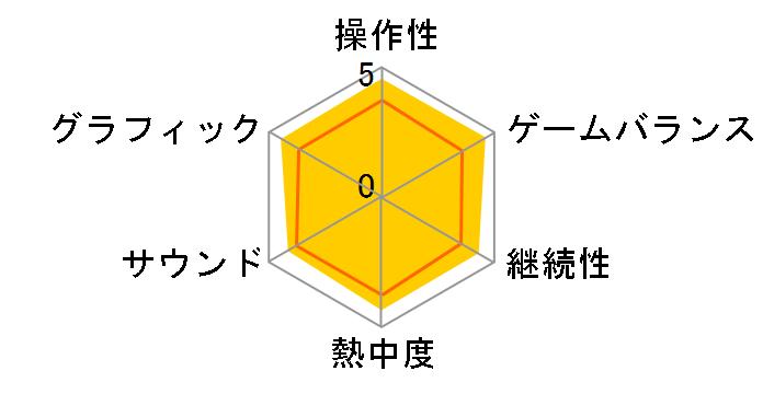 DS美文字トレーニングのユーザーレビュー