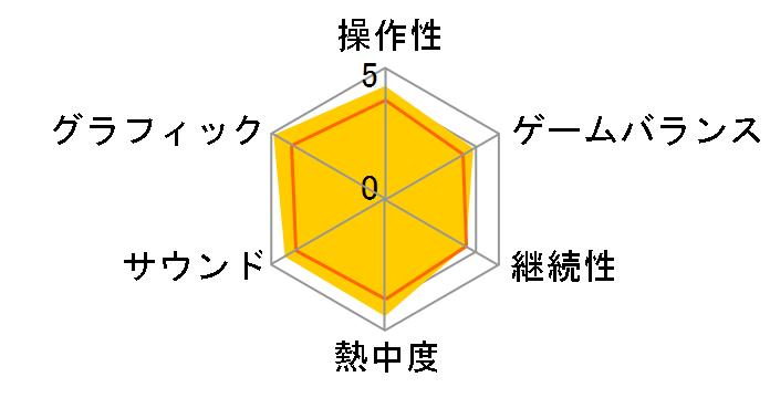 CRYSIS 日本語版(WIN)のユーザーレビュー