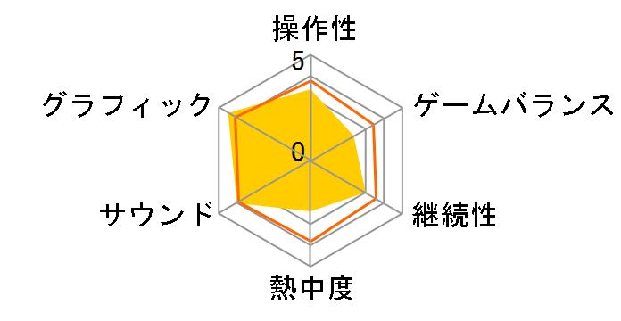 三國志11 (WIN)のユーザーレビュー