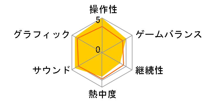 ハーフライフ2 OrangeBOX 日本語版 価格改定版のユーザーレビュー