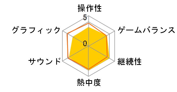 テストドライブ アンリミテッド 日本語版のユーザーレビュー