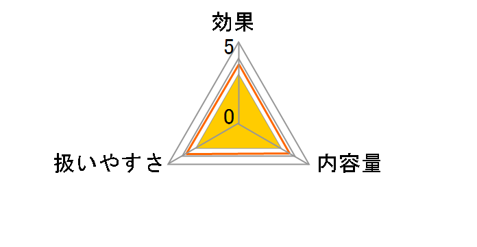 O2ケア 120mLのユーザーレビュー