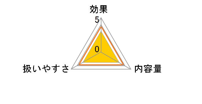 プロテオフ 5.5mLのユーザーレビュー