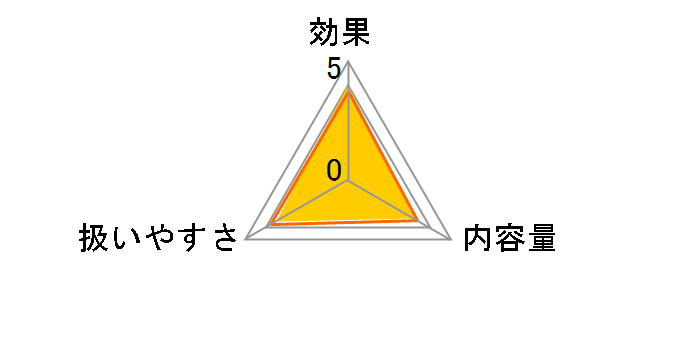 バイオクレン ミクロン 40mL