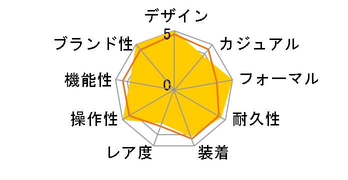 Grand Seiko SBGX041のユーザーレビュー