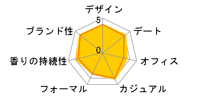 サムライ EDT 100mlのユーザーレビュー