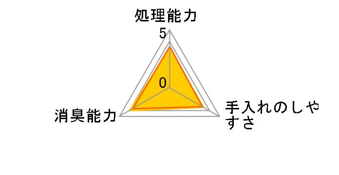 お茶のネコ砂 7L OCN-70のユーザーレビュー