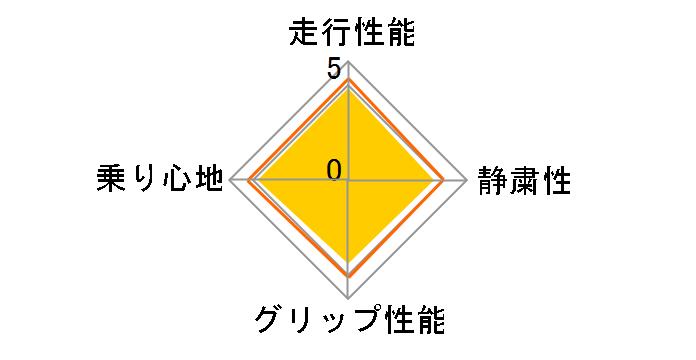 DNA Earth-1 165/50R16 75V ユーザー評価チャート