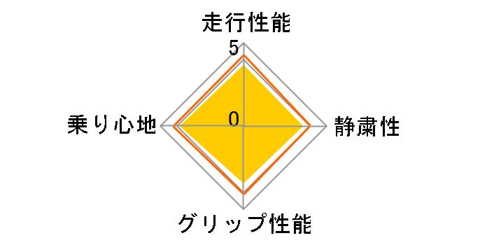 AS-1 165/55R15 75V ユーザー評価チャート
