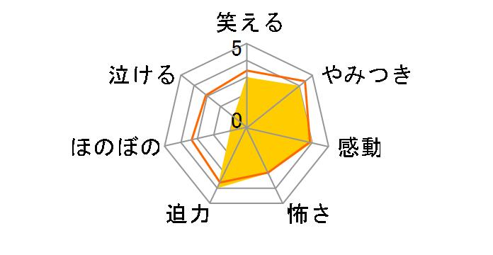 必殺仕置人 VOL.7[KIBF-8007][DVD]のユーザーレビュー