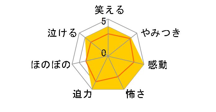 七人の侍[TDV-2673D][DVD]のユーザーレビュー