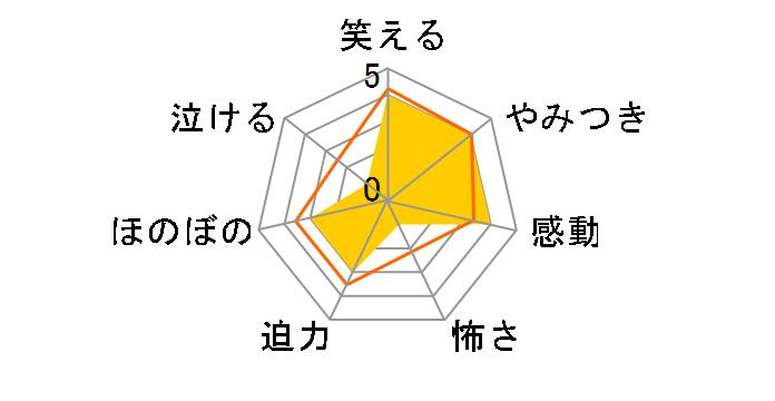 TBSテレビ放送50周年記念盤 8時だヨ!全員集合 2005 DVD-BOX[PCBX-50718][DVD]のユーザーレビュー