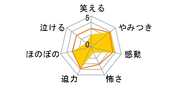 円卓の騎士[TDV-017C][DVD]のユーザーレビュー