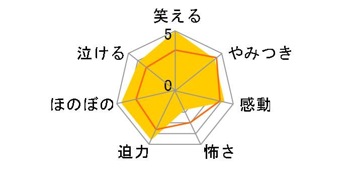 のだめカンタービレ DVD-BOX[ASBP-3741][DVD]のユーザーレビュー