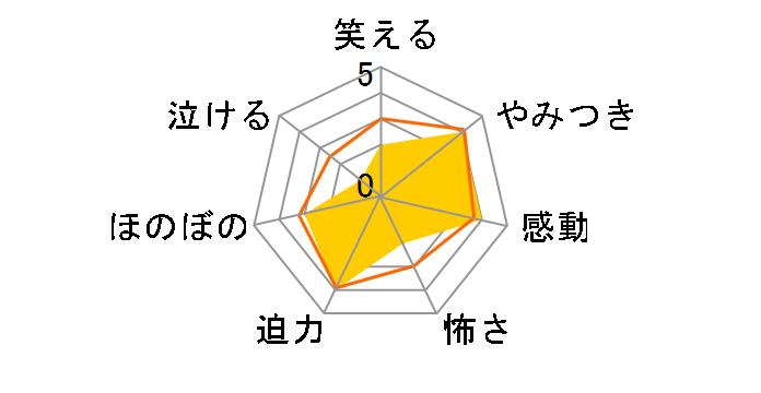マグマ大使 第七巻[KIBA-1641][DVD]のユーザーレビュー