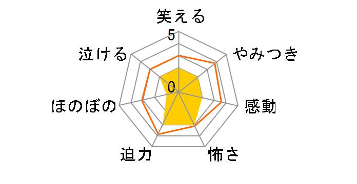 羅生門 デジタル完全版[DABA-0689][DVD]のユーザーレビュー