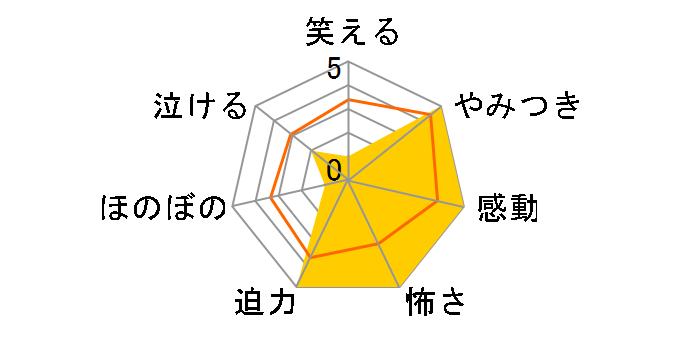 燃えよ剣 第三巻[DSTD-08653][DVD]のユーザーレビュー