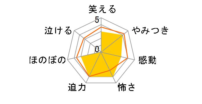 咲-Saki- 阿知賀編 episode of side-A 3[PCXG-50143][Blu-ray/ブルーレイ]のユーザーレビュー