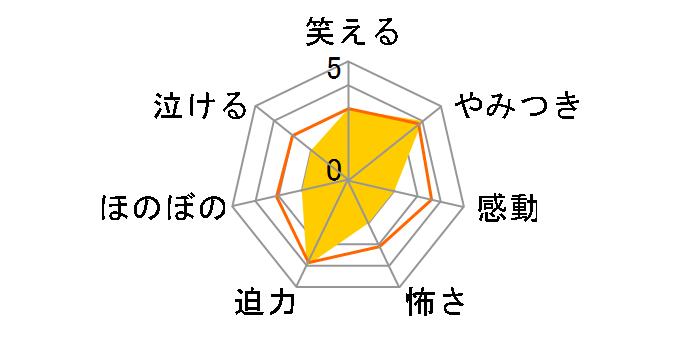 トランスフォーマー/ダークサイド・ムーン[PHNE-130519][DVD]のユーザーレビュー