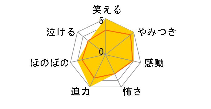 古畑任三郎 COMPLETE Blu-ray BOX[PCXC-60046][Blu-ray/ブルーレイ]のユーザーレビュー