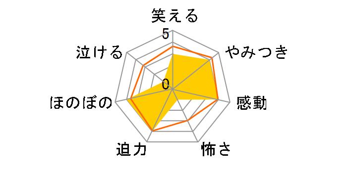 頭文字[イニシャル]D Final Stage Vol.2[AVBA-74324][DVD]