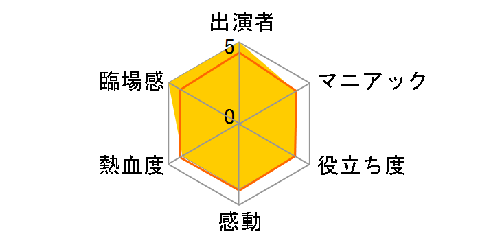 飯伏幸太デビュー10周年記念DVD SIDE NJPW[TCED-2275][DVD]のユーザーレビュー