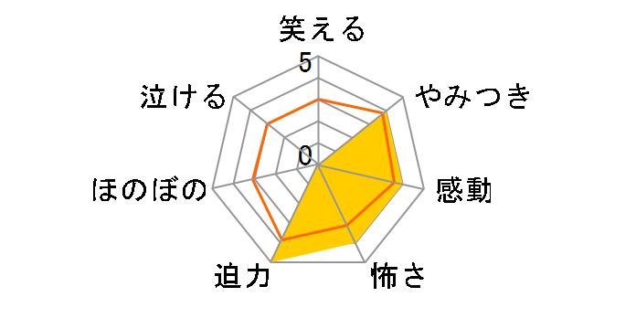 ビー・バップ・ハイスクール 高校与太郎音頭[DUTD-02315][DVD]のユーザーレビュー